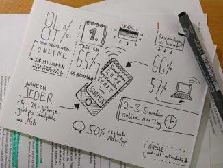 sketchnote-internetnutzung